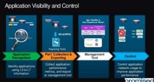 application-visibility-and-controls