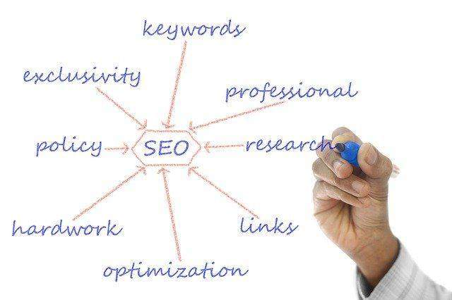 Learn About The Best WordPress SEO Services