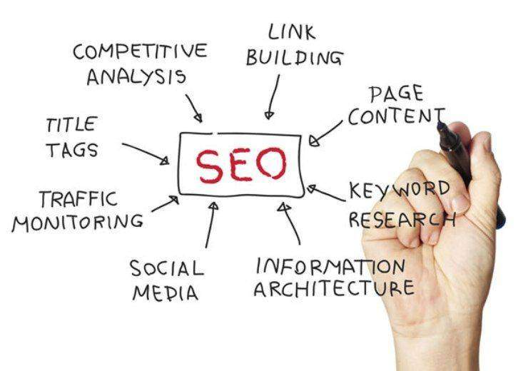Get hold of these Smart SEO techniques and be the Winner