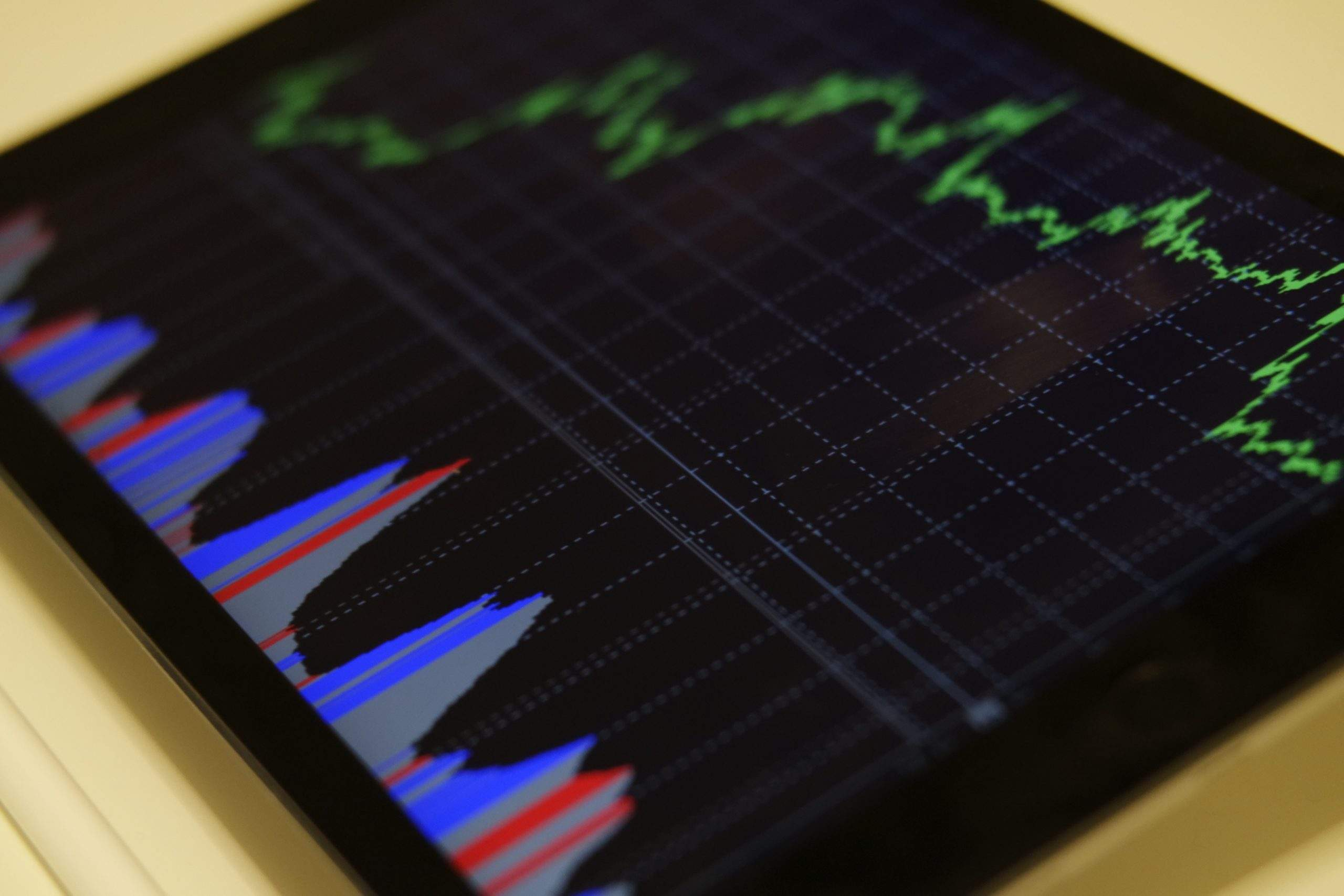 Forex Technical Analysis: Commonly Used Chart Patterns