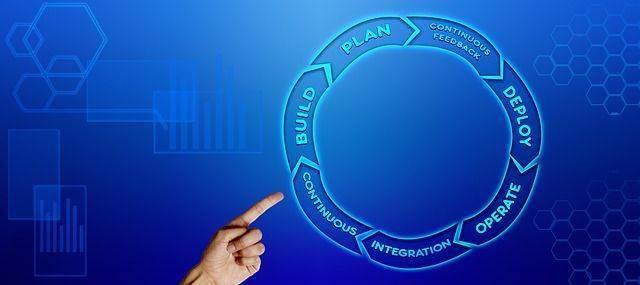 Best ways to undergo ITIL training