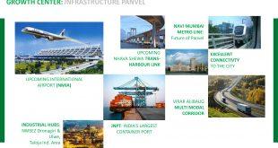 Wadhwa Wise City Concept-11