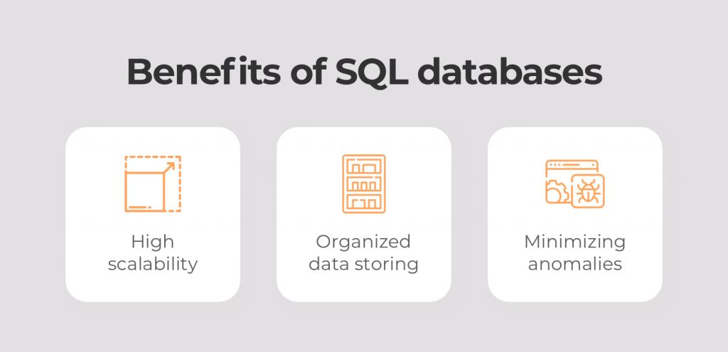 Benefits of SQL databases