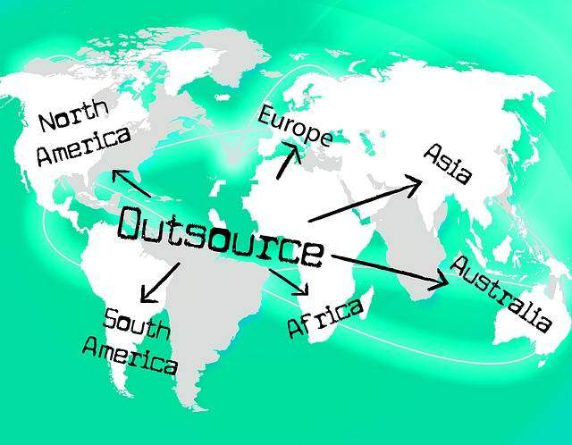 Types Of Outsourcing