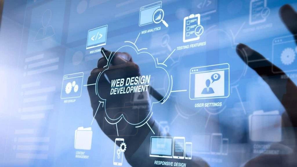 Effective Web Design Development