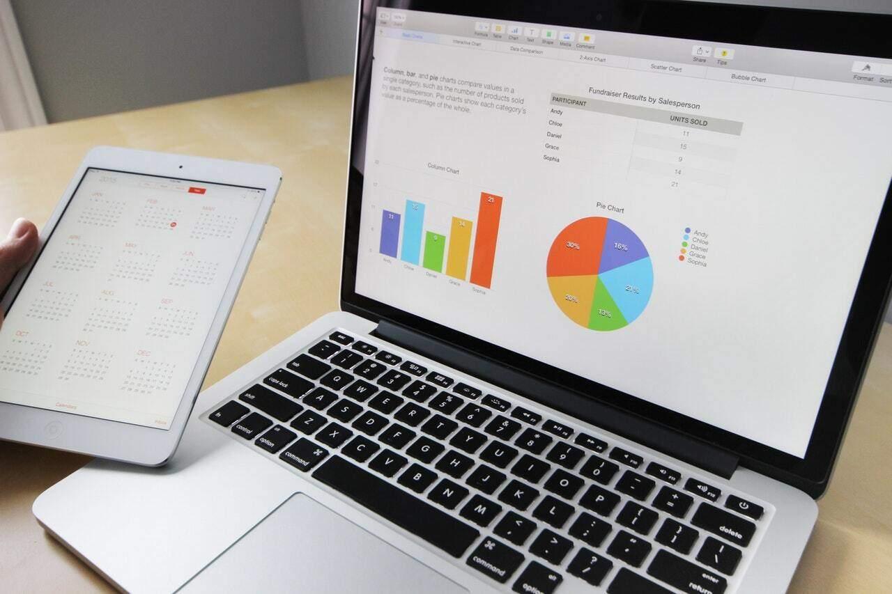 7 Essential Marketing Strategies for Startups